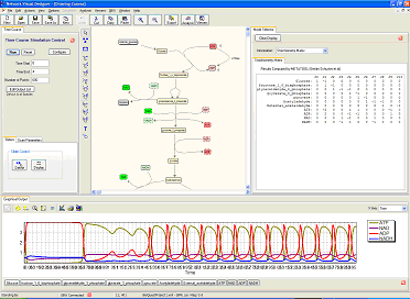 Sbw 2110 systems biology workbench miscellaneous software researchers in quantitative systems biology make use of a large number of different software packages for modeling analysis visualization ccuart Gallery